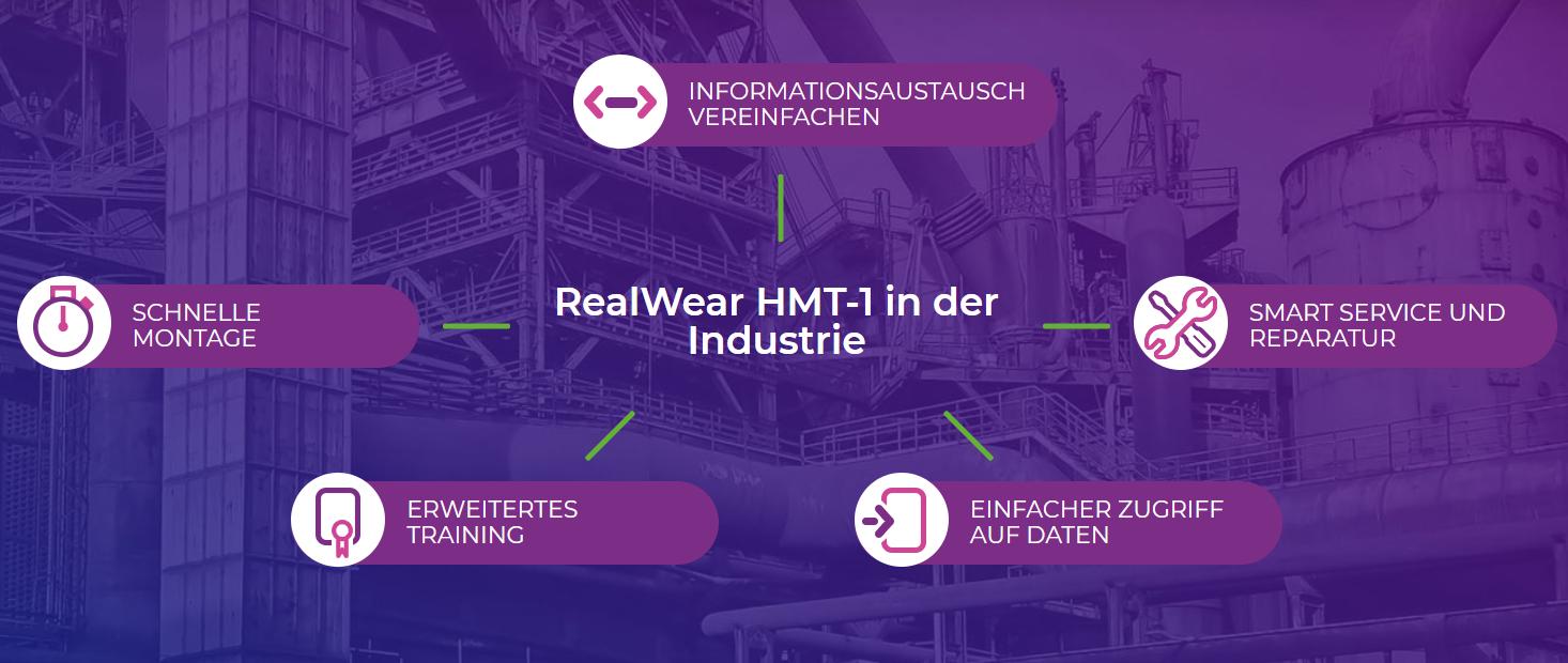 RealWear HMT-1 in der Industrie