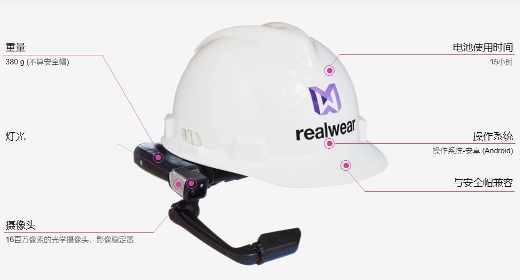 RealWear HMT-1