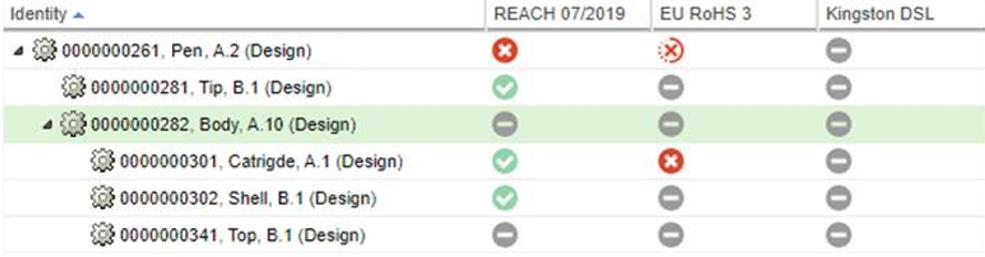 Windchill与产品合规平台之间的智能集成 — Assent Compliance案例研究