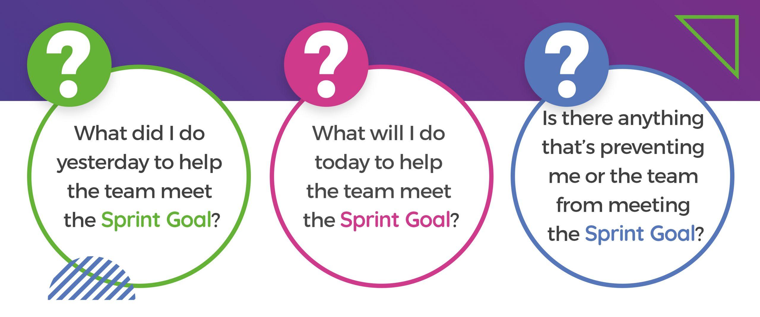 Scrum Guide 2020- 3 daily scrum questions