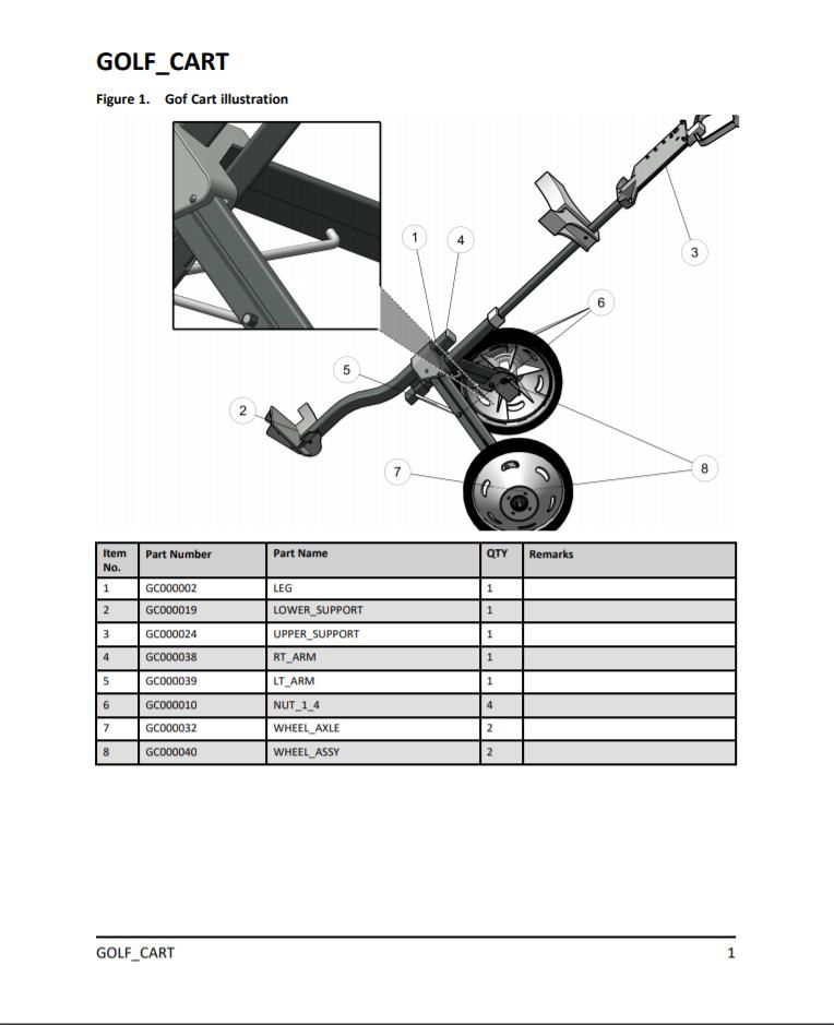 PTC Windchill Service Parts