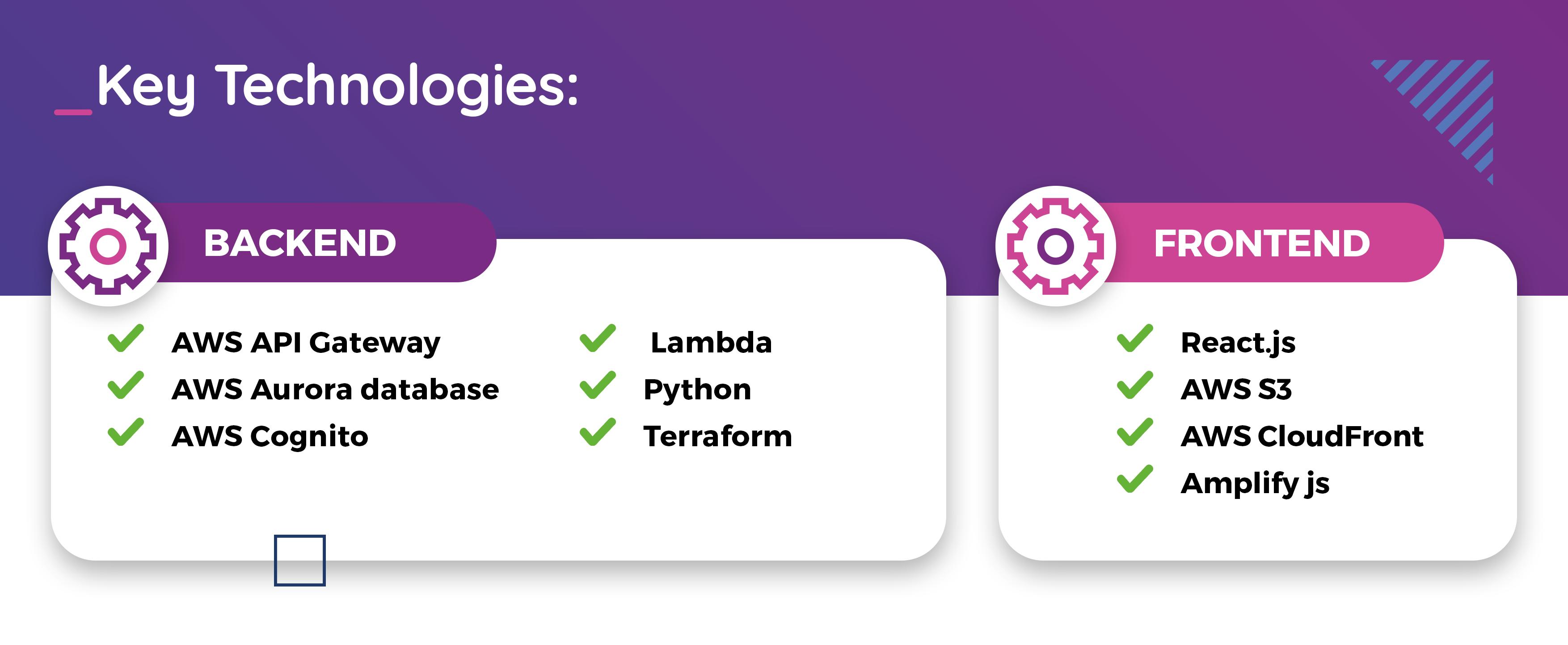key_technologies_PMI