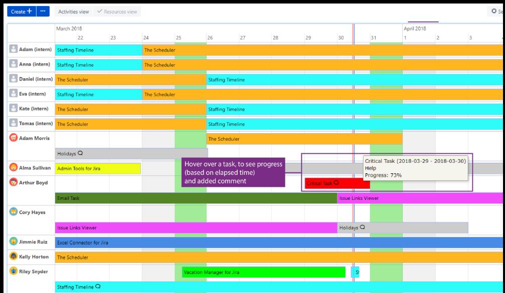 harmonogram pracy w confluence, makro harmonogram confluence, timeline in confluence