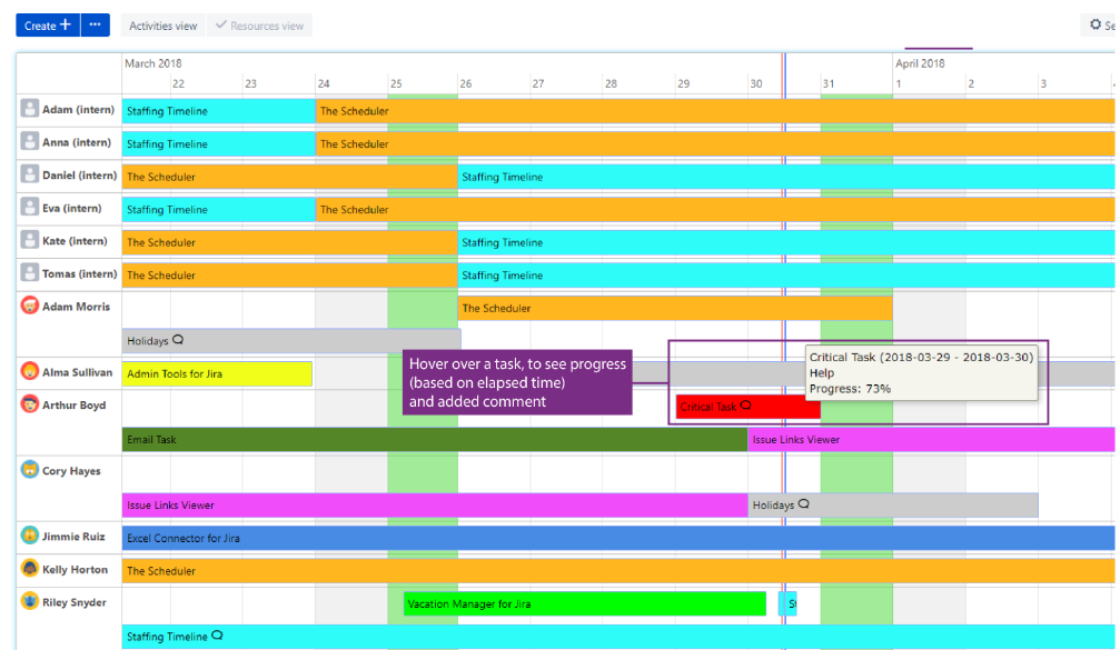 staffing timeline screen